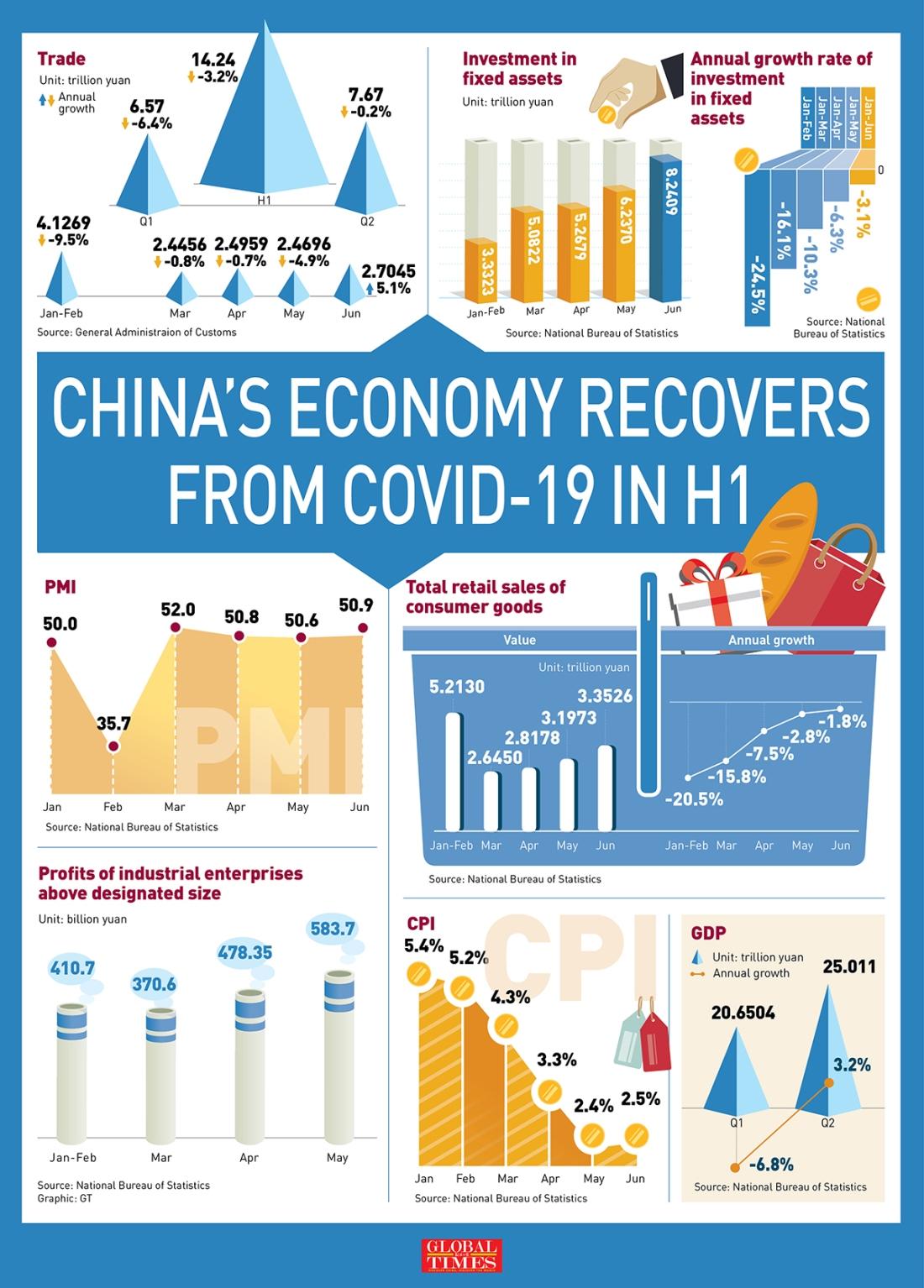 China_GDP_Q2_2020